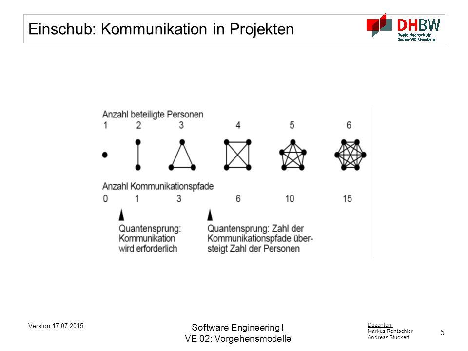 Einschub: Kommunikation in Projekten