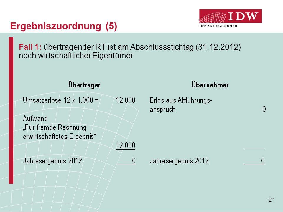 Ergebniszuordnung (5) Fall 1: übertragender RT ist am Abschlussstichtag (31.12.2012) noch wirtschaftlicher Eigentümer.