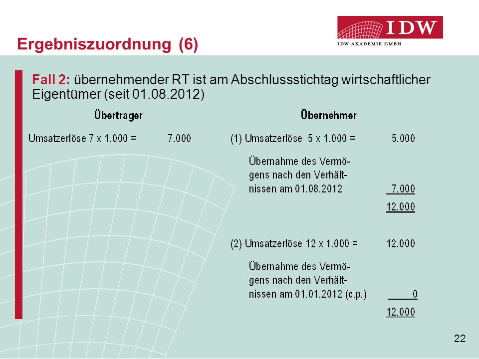 Ergebniszuordnung (6) Fall 2: übernehmender RT ist am Abschlussstichtag wirtschaftlicher Eigentümer (seit 01.08.2012)