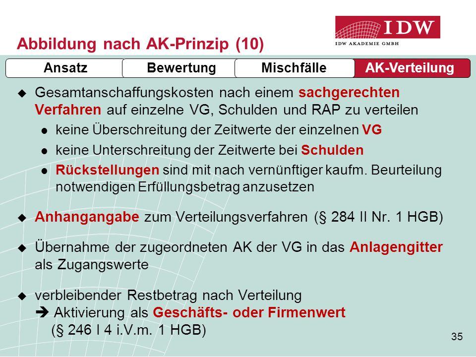 Abbildung nach AK-Prinzip (10)