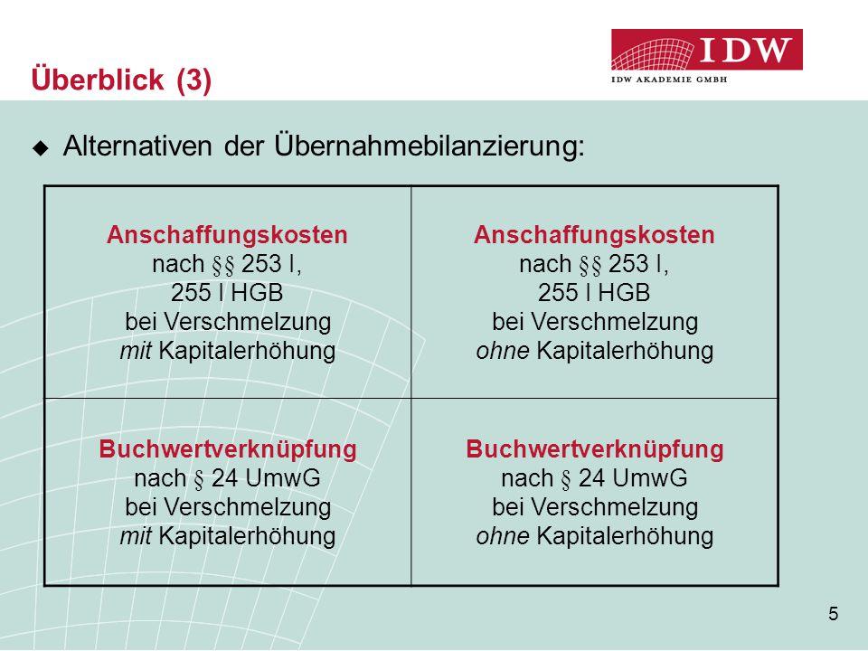 Überblick (3) Alternativen der Übernahmebilanzierung: