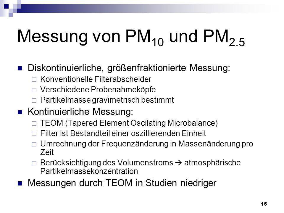 Messung von PM10 und PM2.5 Diskontinuierliche, größenfraktionierte Messung: Konventionelle Filterabscheider.