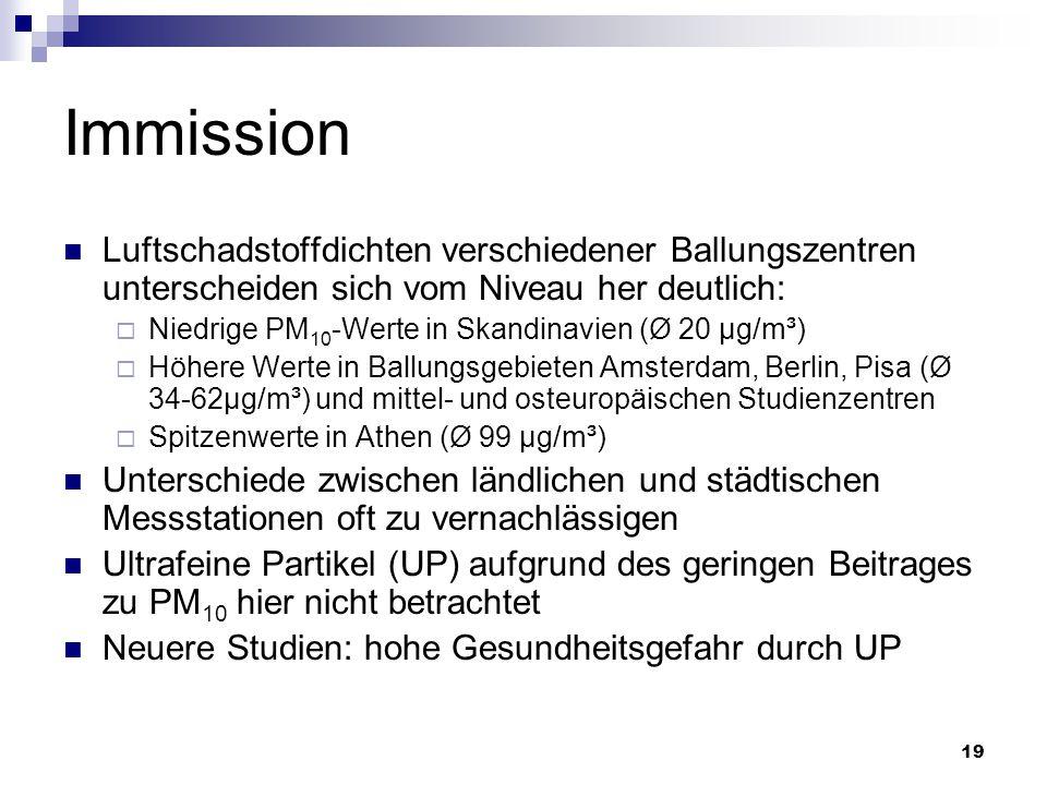 Immission Luftschadstoffdichten verschiedener Ballungszentren unterscheiden sich vom Niveau her deutlich:
