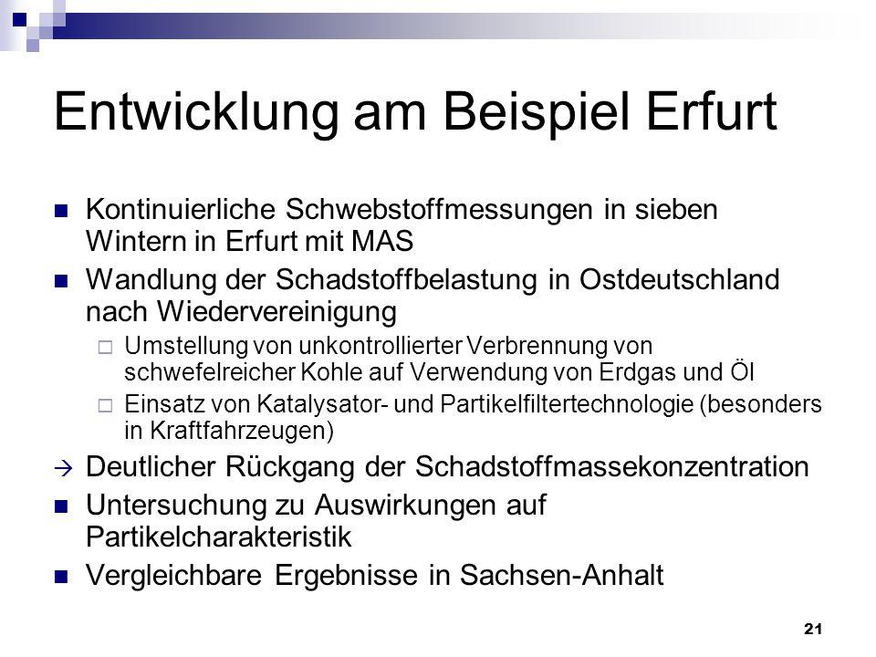 Entwicklung am Beispiel Erfurt