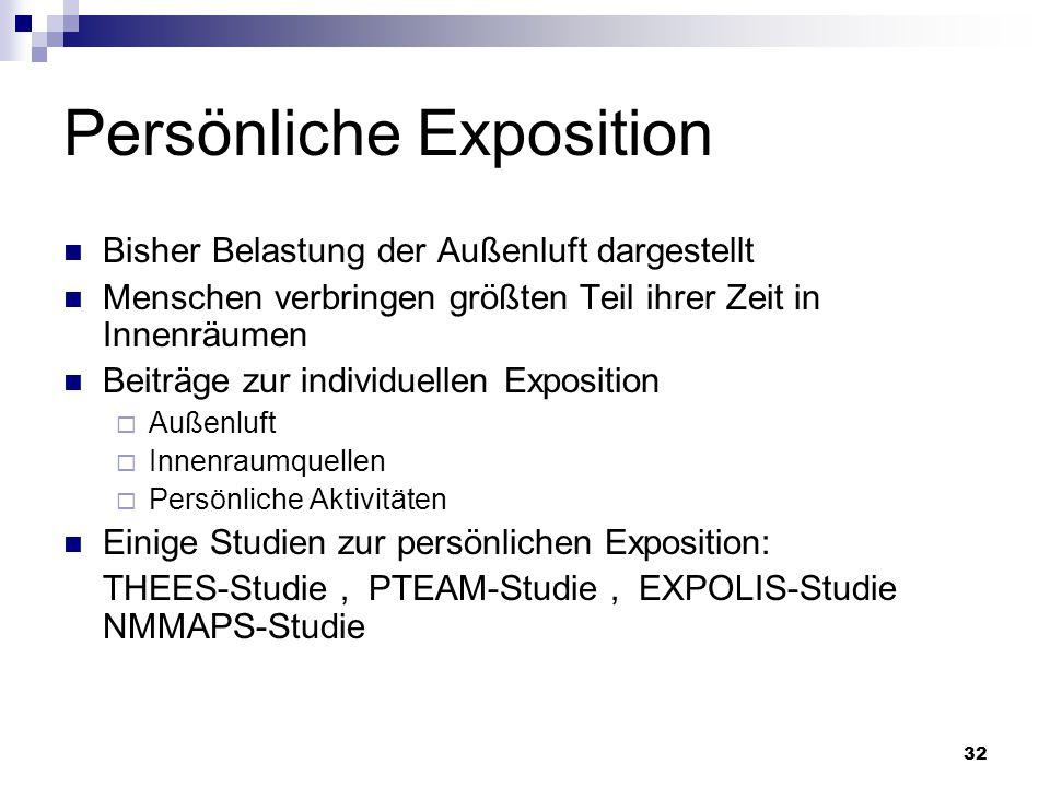 Persönliche Exposition