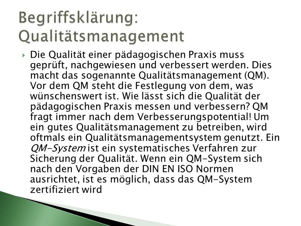 Begriffsklärung: Qualitätsmanagement