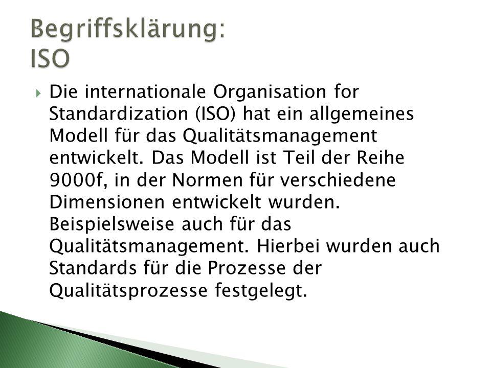 Begriffsklärung: ISO