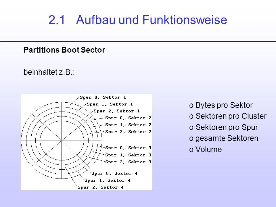 2.1 Aufbau und Funktionsweise