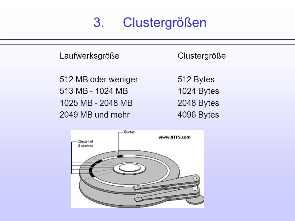3. Clustergrößen Laufwerksgröße Clustergröße