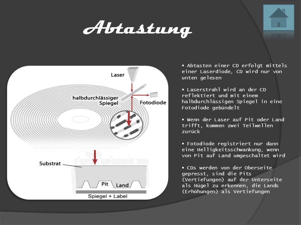 Abtastung Abtasten einer CD erfolgt mittels einer Laserdiode, CD wird nur von unten gelesen.