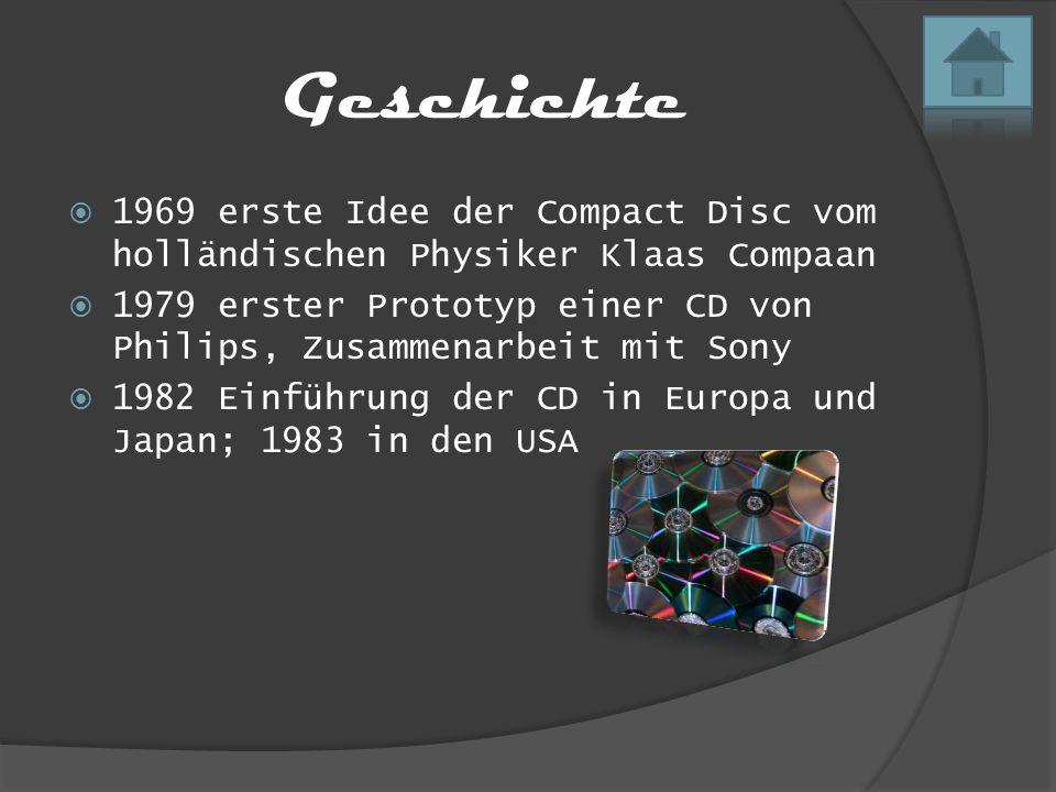 Geschichte 1969 erste Idee der Compact Disc vom holländischen Physiker Klaas Compaan.