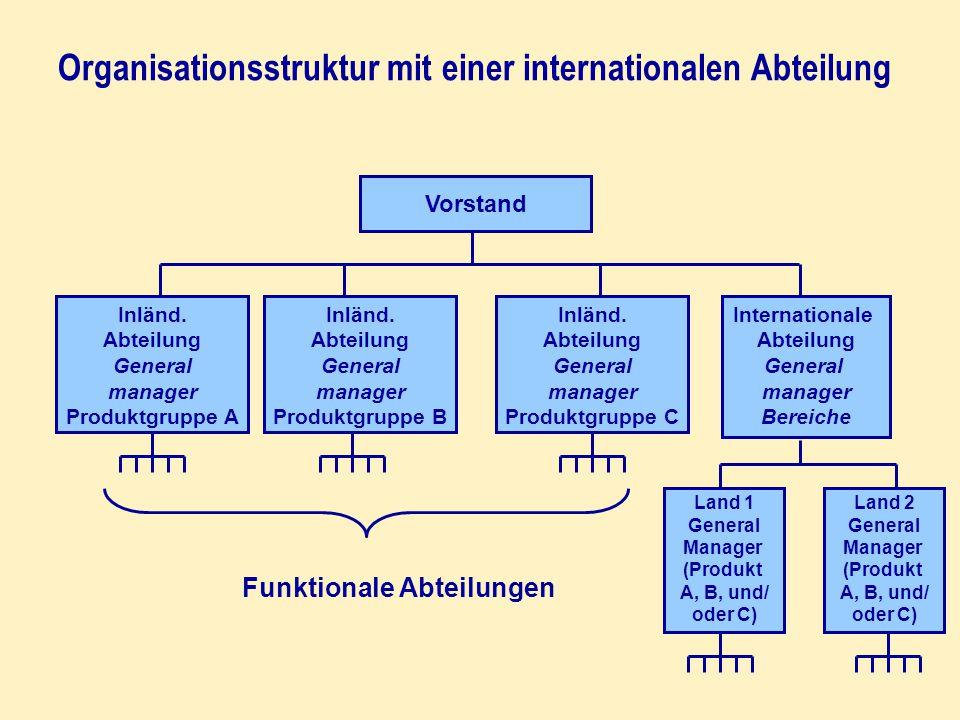 Organisationsstruktur mit einer internationalen Abteilung