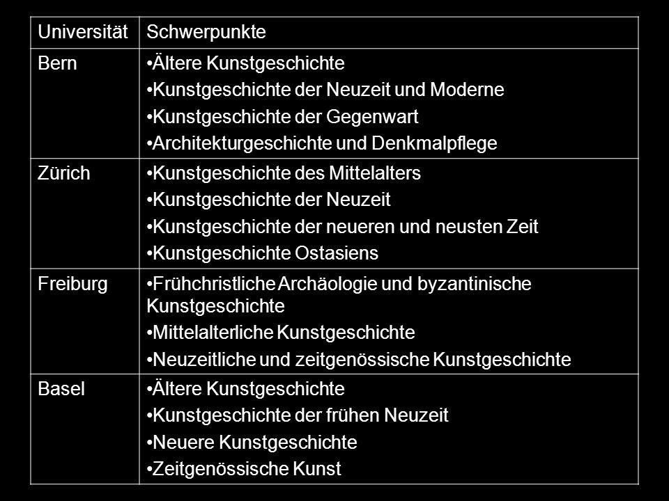 Universität Schwerpunkte. Bern. Ältere Kunstgeschichte. Kunstgeschichte der Neuzeit und Moderne.