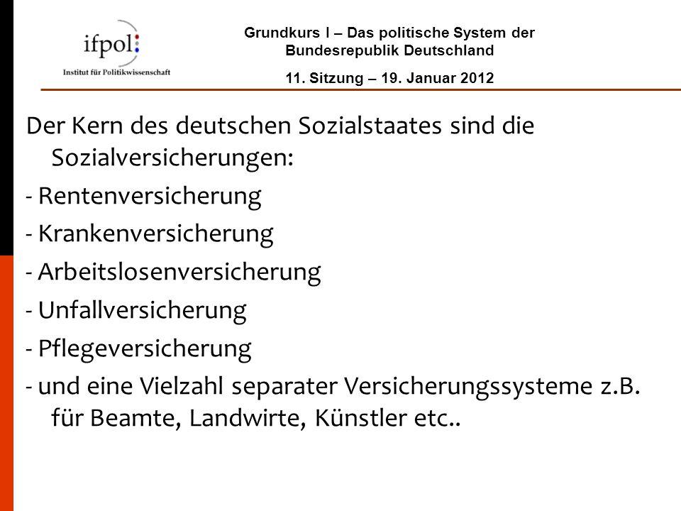 Der Kern des deutschen Sozialstaates sind die Sozialversicherungen: