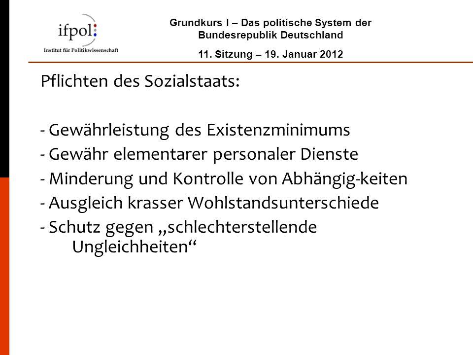 Pflichten des Sozialstaats: