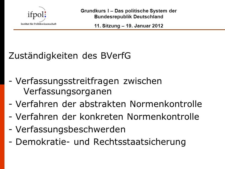 Zuständigkeiten des BVerfG