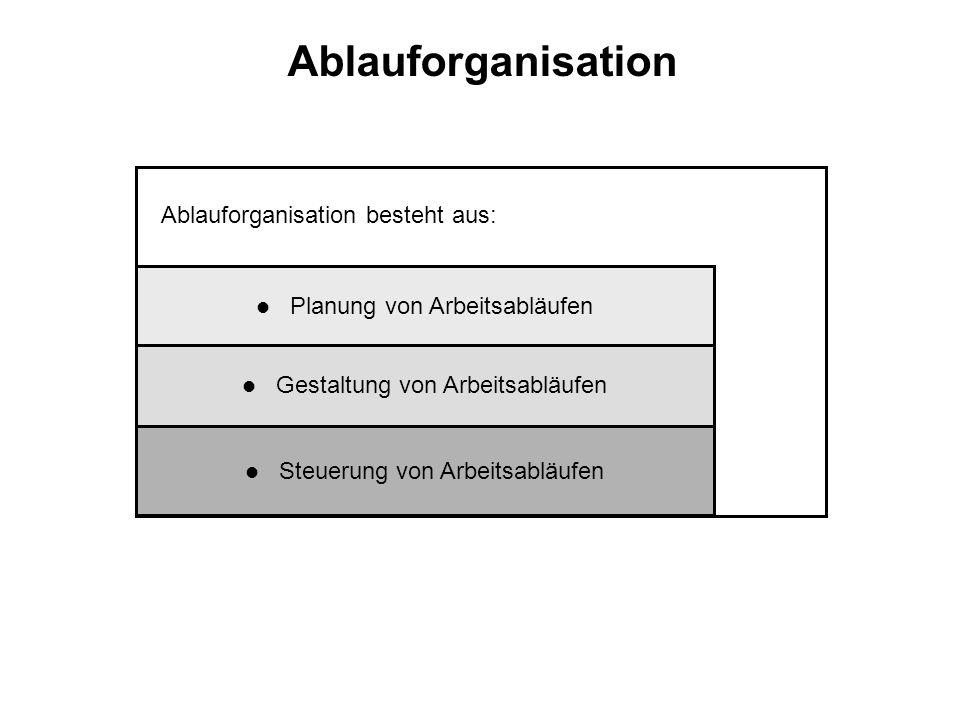Ablauforganisation Ablauforganisation besteht aus: