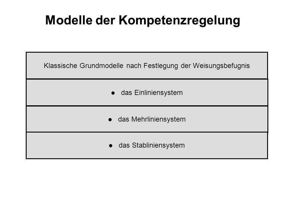 Modelle der Kompetenzregelung