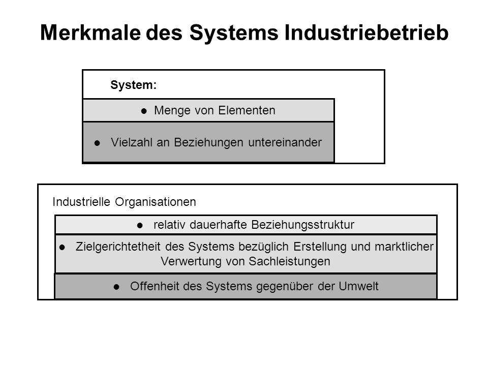 Merkmale des Systems Industriebetrieb