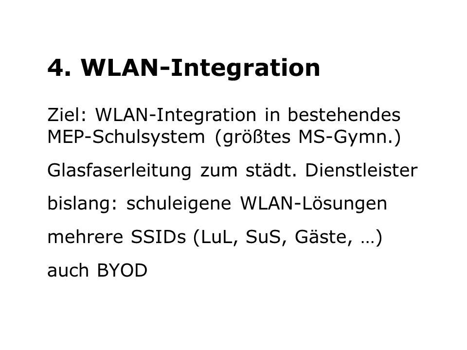 4. WLAN-Integration Ziel: WLAN-Integration in bestehendes MEP-Schulsystem (größtes MS-Gymn.) Glasfaserleitung zum städt. Dienstleister.