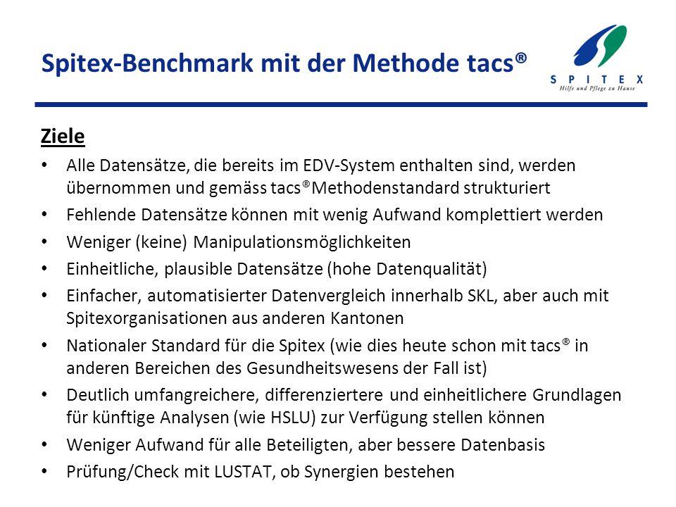 Spitex-Benchmark mit der Methode tacs®