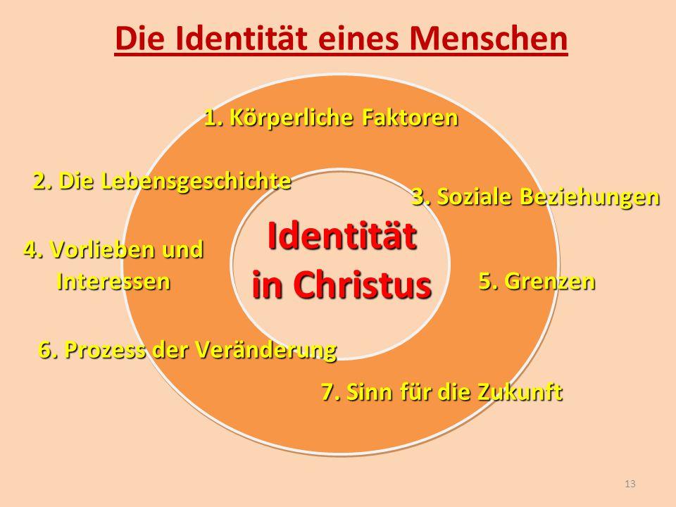 Die Identität eines Menschen