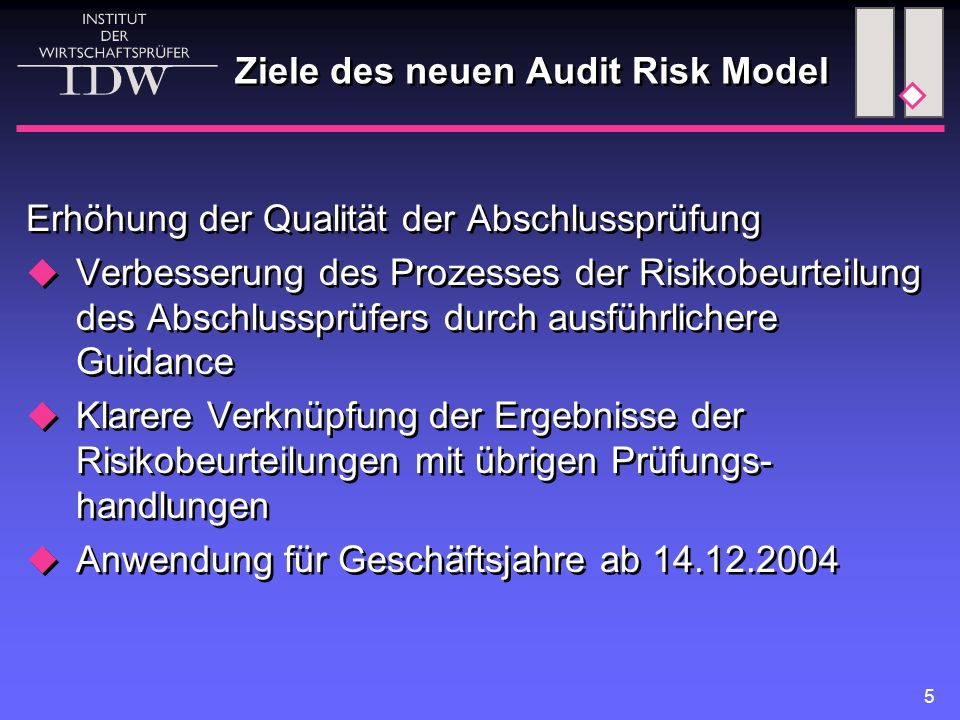 Ziele des neuen Audit Risk Model