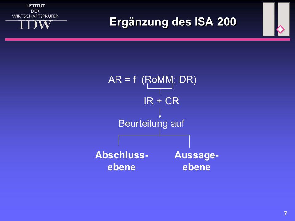 Ergänzung des ISA 200 AR = f (RoMM; DR) IR + CR Beurteilung auf
