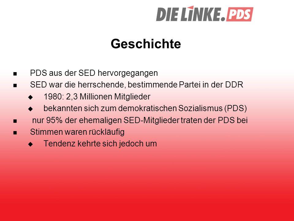 Geschichte PDS aus der SED hervorgegangen