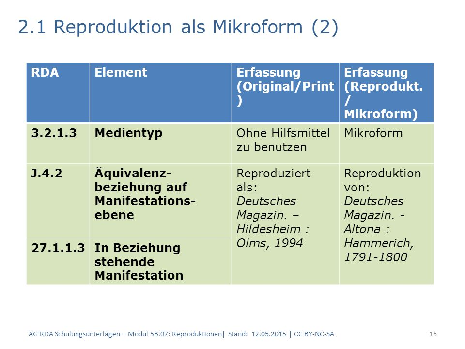 2.1 Reproduktion als Mikroform (2)