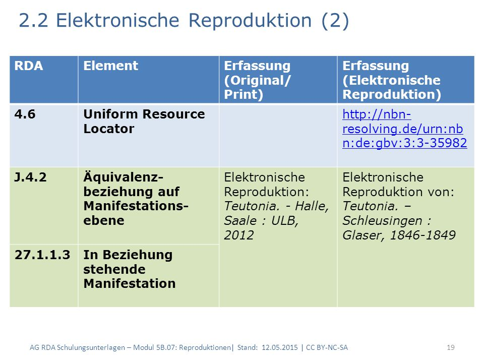2.2 Elektronische Reproduktion (2)
