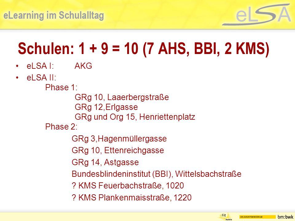 Schulen: 1 + 9 = 10 (7 AHS, BBI, 2 KMS)