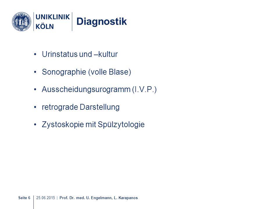Diagnostik Urinstatus und –kultur Sonographie (volle Blase)