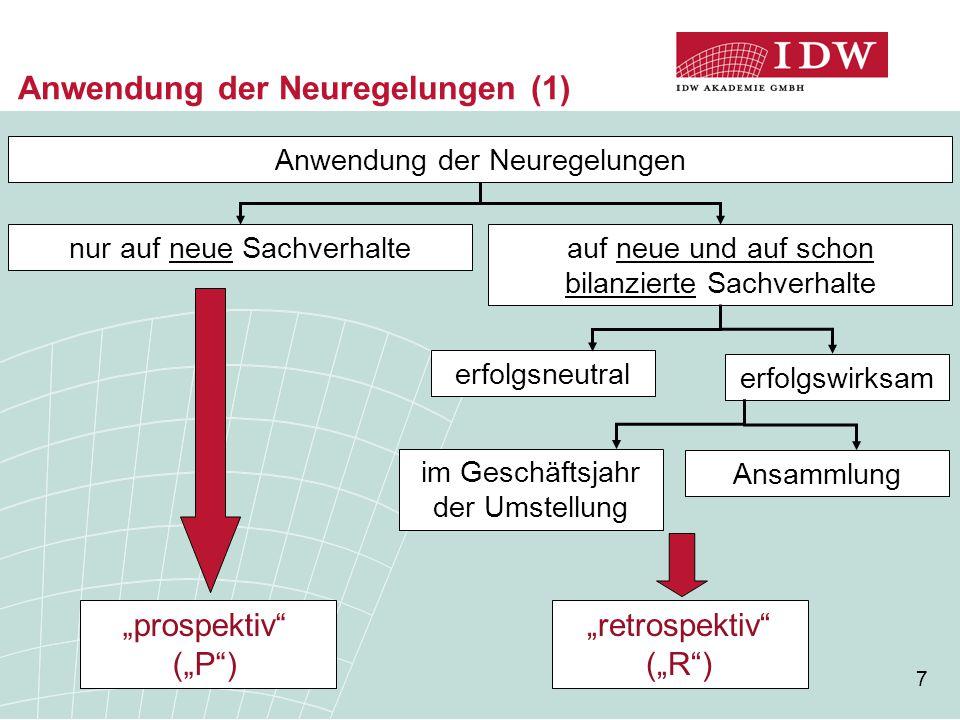 Anwendung der Neuregelungen (1)