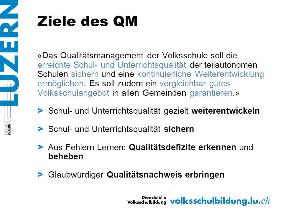 Ziele des QM