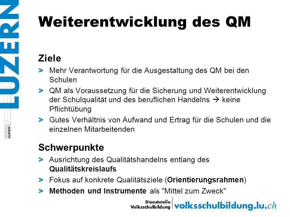 Weiterentwicklung des QM