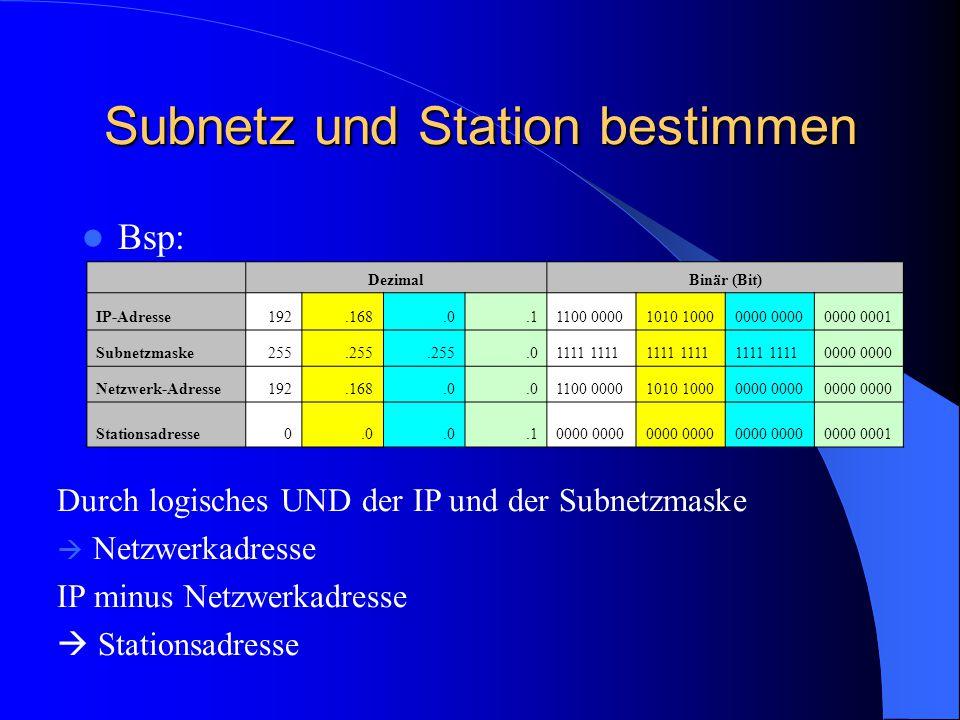 Subnetz und Station bestimmen