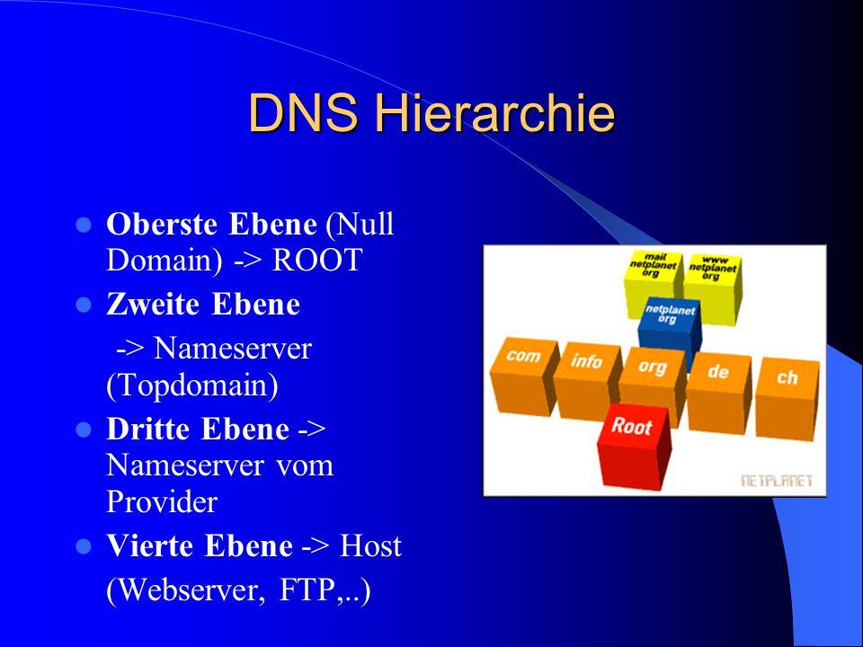 DNS Hierarchie Oberste Ebene (Null Domain) -> ROOT Zweite Ebene