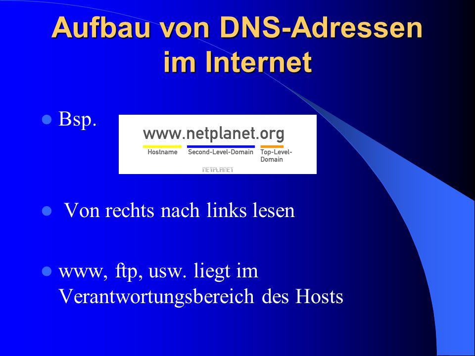 Aufbau von DNS-Adressen im Internet