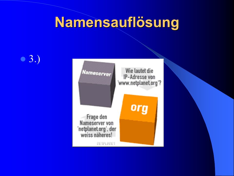 Namensauflösung 3.)