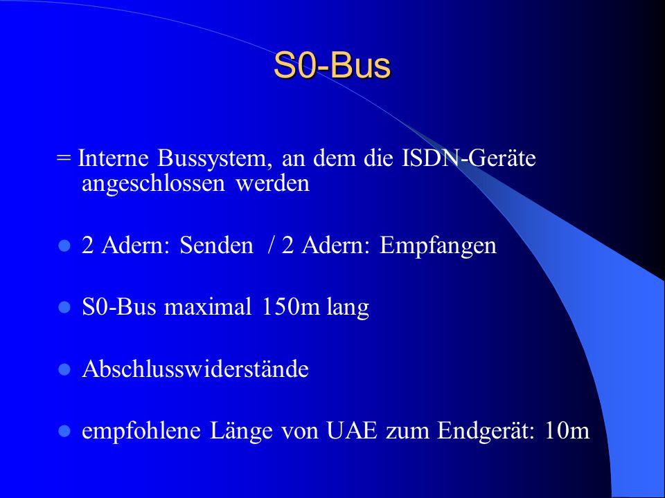 S0-Bus = Interne Bussystem, an dem die ISDN-Geräte angeschlossen werden. 2 Adern: Senden / 2 Adern: Empfangen.
