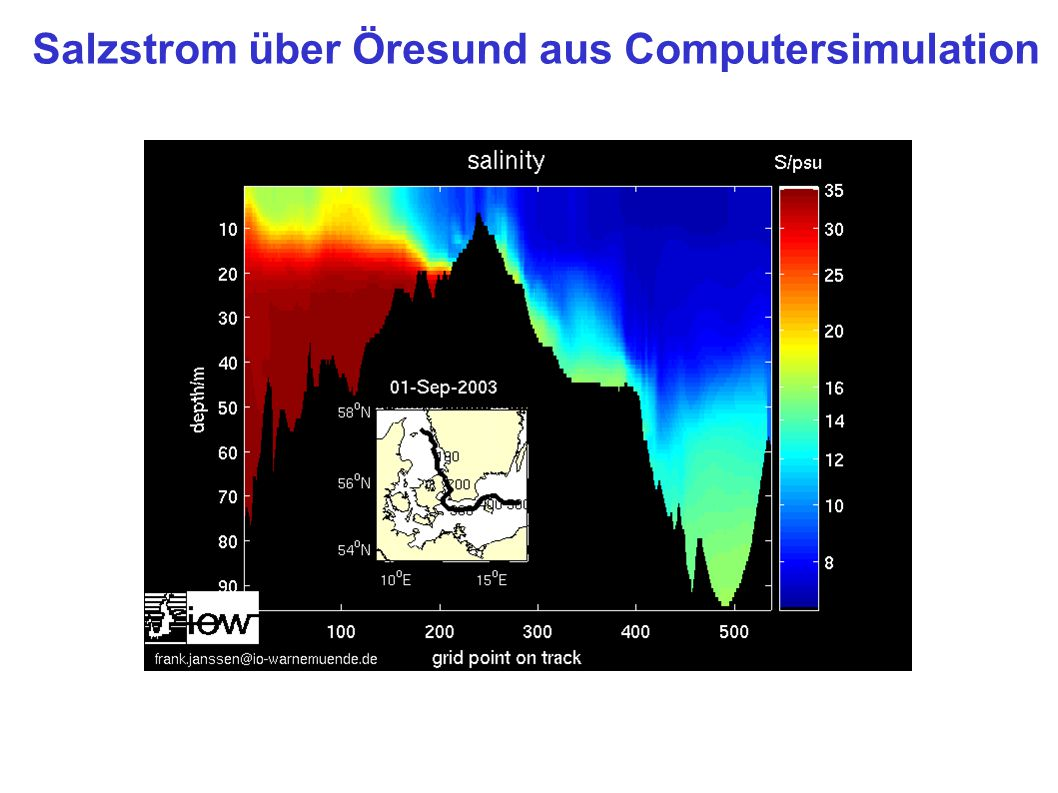 Salzstrom über Öresund aus Computersimulation