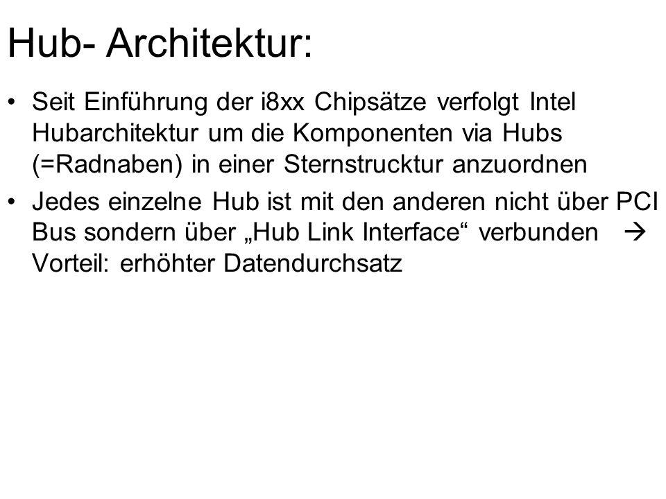 Hub- Architektur: