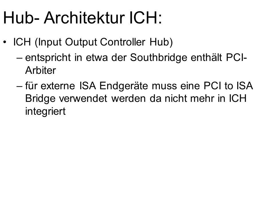 Hub- Architektur ICH: ICH (Input Output Controller Hub)