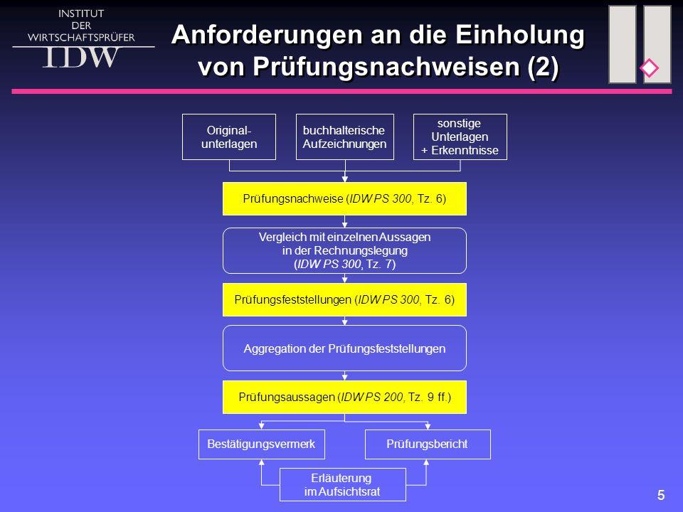 Anforderungen an die Einholung von Prüfungsnachweisen (2)