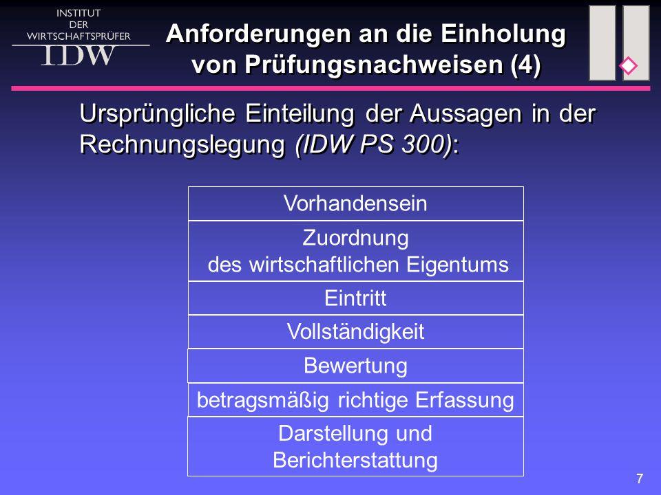 Anforderungen an die Einholung von Prüfungsnachweisen (4)