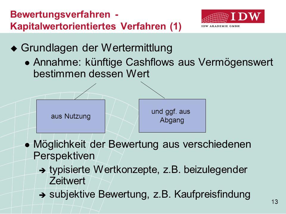Bewertungsverfahren - Kapitalwertorientiertes Verfahren (1)