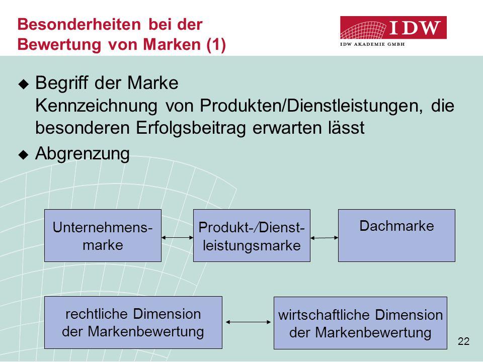 Besonderheiten bei der Bewertung von Marken (1)