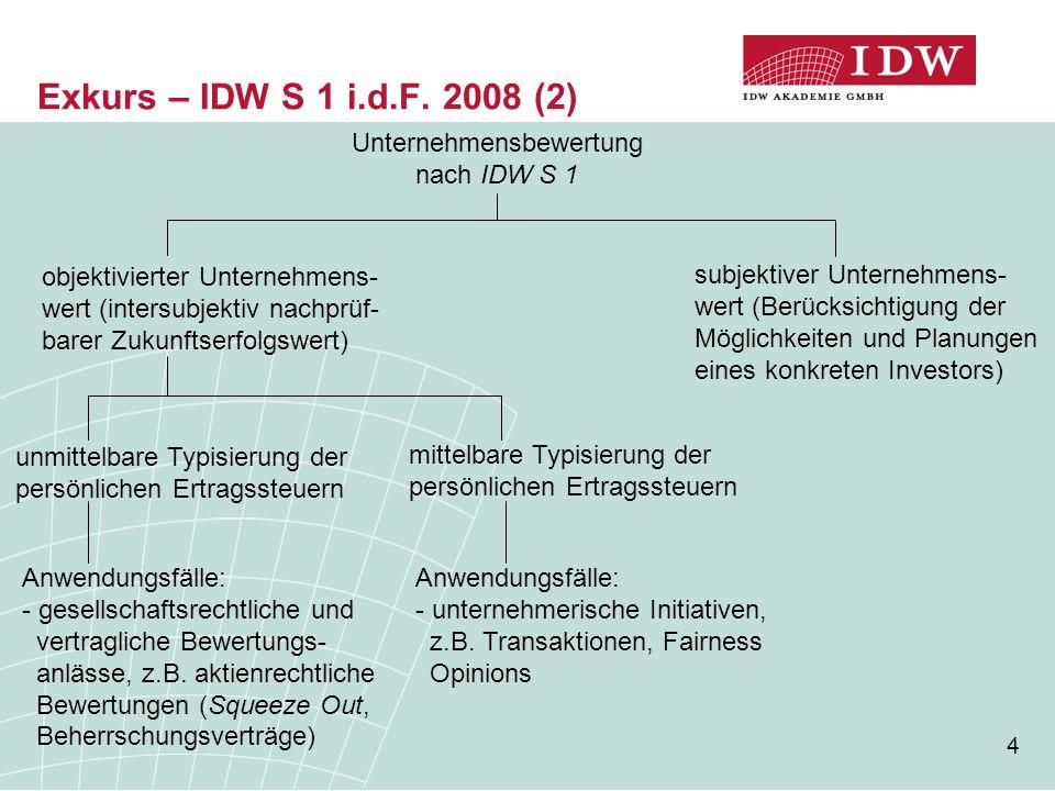 Unternehmensbewertung nach IDW S 1
