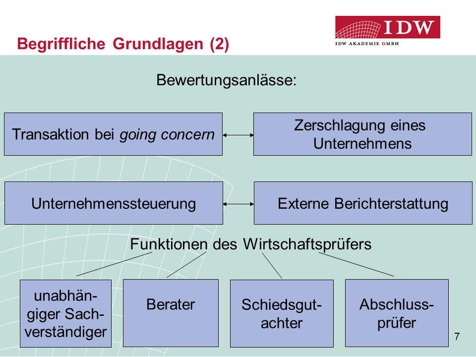Begriffliche Grundlagen (2)